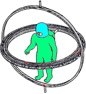 Remote control of the robot, robot - avatar, http://streltsovaleks.narod.ru